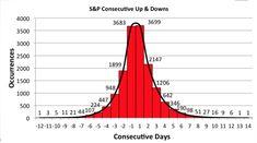 Implied Volatility, Statistics, Stock Market, Engine, Motor Engine, Motorcycle, Big Data