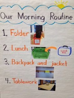 Morning Routines Morning Routines to introduce at the beginning of the year - Kindergarten Lesson Plans Kindergarten First Week, Kindergarten Anchor Charts, First Grade Classroom, Kindergarten Teachers, Preschool Classroom, Morning Meeting Kindergarten, Kindergarten Classroom Organization, Kindergarten Behavior, Anchor Charts First Grade