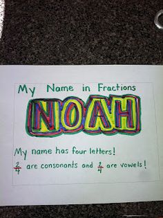 Fraction Name Art -