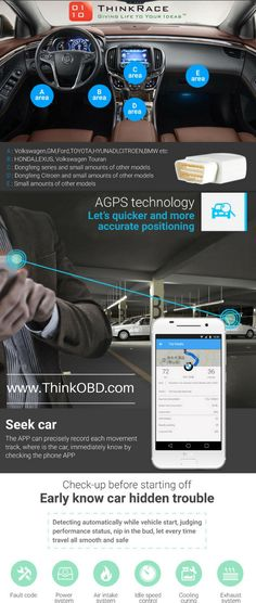 17 Best OBD Car GPS Tracker images in 2017 | Gps tracking