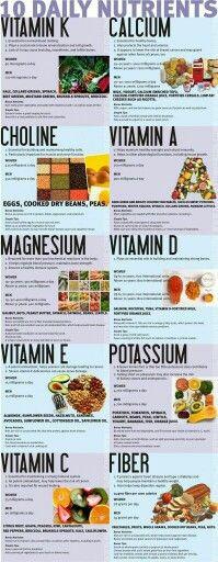 10 daily vitamins