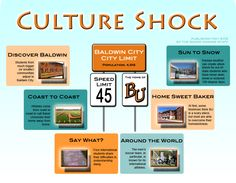"Online Feature Reporting, Small School Division National Winner: ""Culture Shock,"" by The Baker Orange Staff, Baker University - #journalism #online #awards - Culture Shock at Baker University"