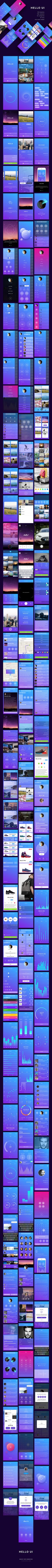 Hello UI Kit on Behance