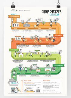 [infographic] '대학? 어디가!'에 대한 인포그래픽