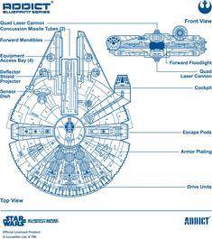Addict X Star Wars Millenium Falcon Blueprint - Lega Nerd