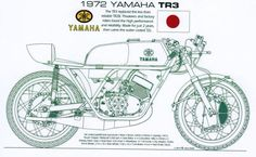Motos Yamaha, Street Motorcycles, Motorcycle Posters, Water Cooling, Classic Bikes, Grand Prix, Motorbikes, Engineering, Racing