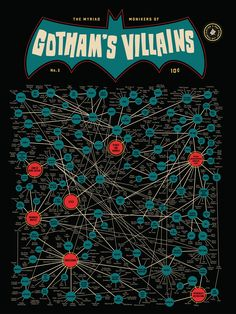 Holy research Batman! A chart of Gotham's Villains.