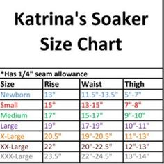 childrens measurments   Body Measurements and Size Charts: Infant ...