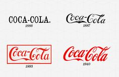 #Coca-Cola, Year Company Founded: 1886