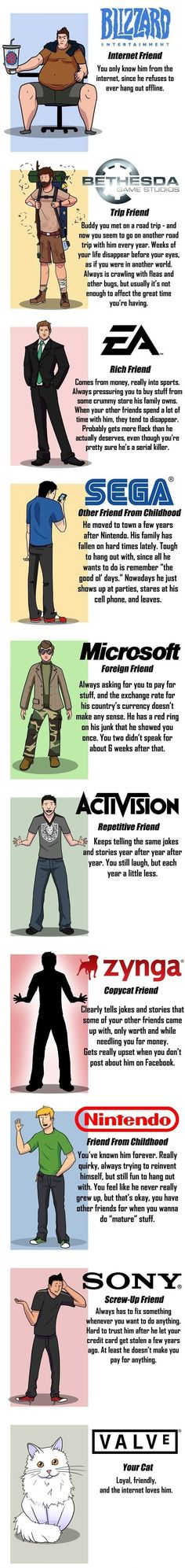 Your friends, explained by game developers...you have friends, do you?