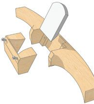 The Nearly Perfect Spokeshave - Furniture & Cabinetmaking Magazine - woodworkersinstitute.com;