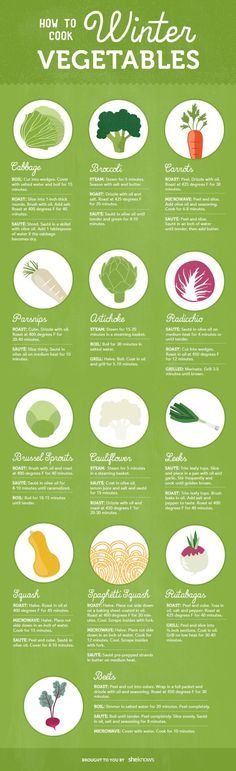 How to cook winter vegetables  INFOGRAPHIC From artichokes to rutabagas, the best ways to cook each winter vegetable
