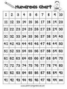 Classroom Freebies: Hundreds Chart Math Games! Classroom Freebies, Classroom Games, Math Games, Math Activities, Kindergarten Math, Teaching Math, Math 2, Teaching Ideas, Preschool