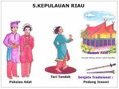 Banda Aceh, Ciri, Yogyakarta, T Rex, Mobile Wallpaper, Wallpaper Quotes, Religion, Family Guy, Education