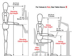 1000 Images About Anthropometry On Pinterest Factors Concept Diagram And Wheelchairs
