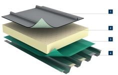 single ply roofing systems - Google Search Roofing Services, Roofing Systems, Single Ply Roofing, Easy Install, Garden Pots, Home Improvement, Insulation, Rustic, Google Search