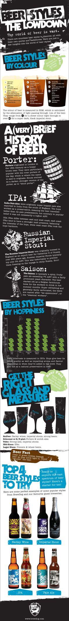 #Craft beer - #beer #styles infographic