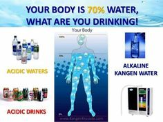 Change your Water... CHANGE YOUR Life....