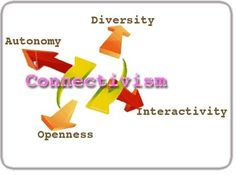 Online learning environments in higher education: Connectivism vs. dissociation « Online Learning Update | Connectivism | Scoop.it