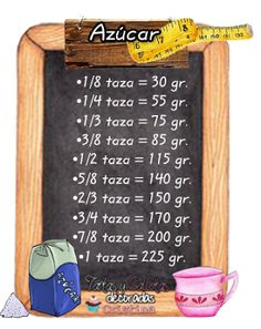 Tartas, Galletas Decoradas y Cupcakes: Medidas y Equivalencias Periodic Table, Diagram, Food, Periodic Table Chart, Periotic Table