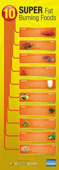10 Super Fat Burning Foods - Salmon, Turkey, Lean Beef, Chili Pepers, Skim Milk, Green Tea, Spinach, Edamame, Broccoli, Oats. Comida que te ayuda a quemar grasa abdominal