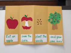 "Fall themed apple craftivity from our class apple festival. This was competed in 2 sessions. We spent time practicing reading the poem and then wrote it. After that, parents helped them to make the ""accordion book"" with illustrations. The kids loved it and they looked awesome displayed in the hallway."