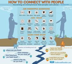 How to Connect with People - from the forthcoming Funders & Founders book, Becoming an Entrepreneur (http://www.kickstarter.com/projects/annavital/becoming-an-entrepreneur-infographic-book)