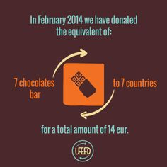 your donations of February!!