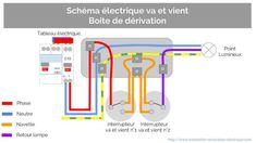 Plan électricité Maison Schema Va Et Vient