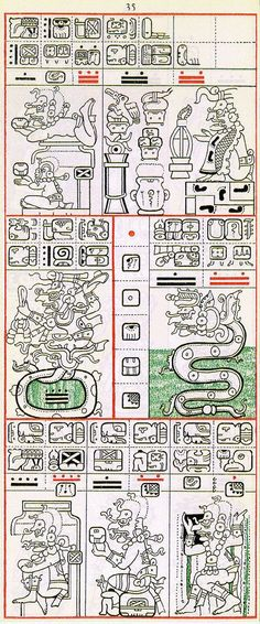 Gates drawing of Dresden Codex Page 35
