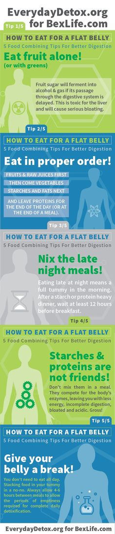 Eat your way to a FLAT BELLY in 5 DAYS!