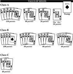 6 handed double deck pinochle rules
