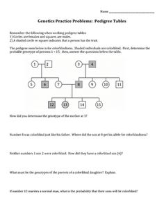 Printables Pedigree Charts Worksheet biology life science and products on pinterest this product is a 3 page practice problem worksheet pedigree tables there are 4