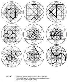 Geometrical analyses of Mason's marks.