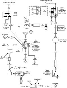 1985 jeep cj7 ignition wiring diagram | jeep yj digramas ... 1983 jeep wrangler wiring diagram 1990 jeep wrangler wiring diagram