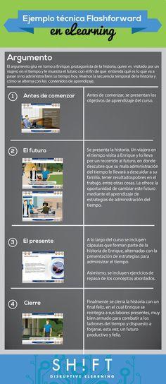 Storytelling+para+e-learning:+la+técnica+Flashforward