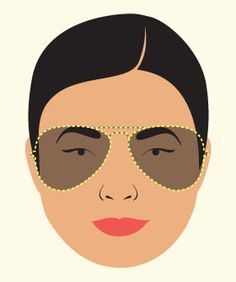 How To Find Sunglasses That Actually Fit: 5 Face Shapes, Tons Of Shades