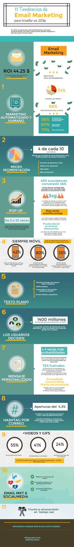 tendencias #email #m