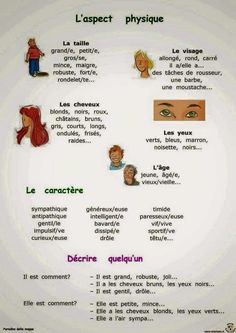 French description