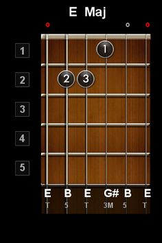 Accord de guitare de E Maj (Mi Majeur) - accord ouvert facile également beaucoup utilisé en guitare.