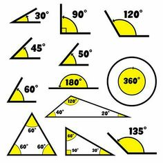 MATHEMATIC HISTORY Mathematics is among the oldest sciences in human history. In ancient times, Mathematics Gcse Maths, Math Vocabulary, Math Math, Math Charts, Maths Solutions, Math Notes, Math Formulas, School Study Tips, Basic Math