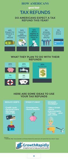 Do you expect to receive tax refunds in 2017? Read on to find out ways to use your tax refunds