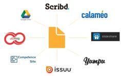 Raus aus dem Schatten von Facebook & Co.: #Dokumenten-Netzwerke bieten viele Vorteile in der #Unternehmenskommunikation
