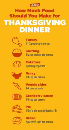 Much Food Should You Make For Your Thanksgiving Crew? How Much Food Should You Make For Your Thanksgiving Crew?How Much Food Should You Make For Your Thanksgiving Crew? Honey And Lemon Drink, Cooking Tips, Cooking Recipes, Food Tips, Cooking Chef, Cooking Turkey, Best Turkey, Turkey Time, Honey Benefits
