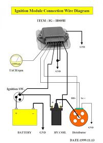 Wiring Hot Rod Lights   Hot Rod Car and Truck Tech