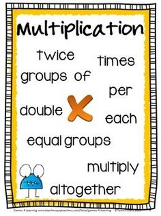 Multiplication and Division Key Word Posters FREEBIE by Games 4 Learning
