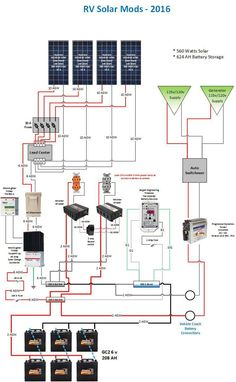 rv diagram solar wiring diagram camping, r v wiring, outdoors renogy rv solar wiring diagram project solar and battery bank addition for an rv rv happy hour