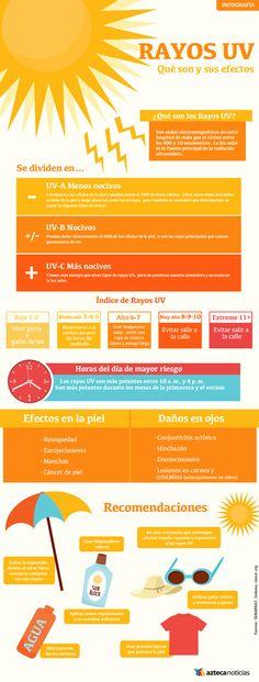 Rayos UV  Qué son y sus efectos #infografia