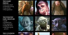 This is awesome!!! I never realized how the characters were soo similar in the three series | Sci Fi Movies | Pinterest | The two, Awesome and The characters