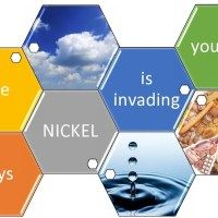 FIVE ways NICKEL is invading your life